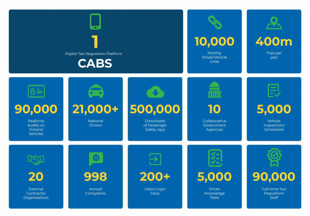 NTA-Project-Achievements_iCABS-graphic-002-1030x719